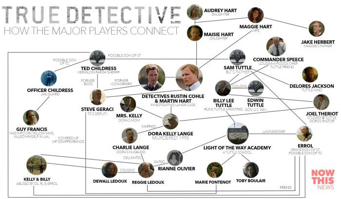 True_Detective_Lo_que_no_te_han_contado (15)